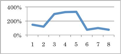 ova-graph-2-1
